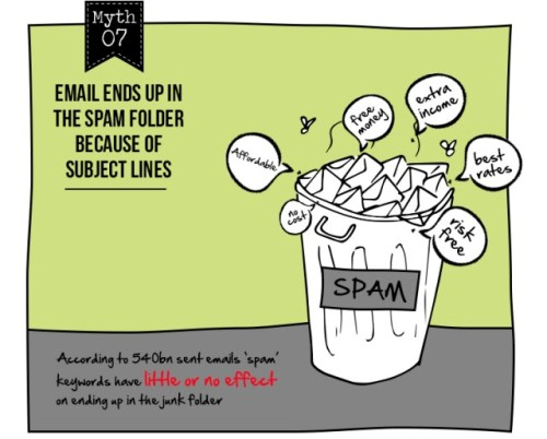 email-marketing-7